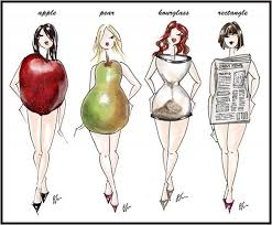 alegerea rochie in functie de forma corpului