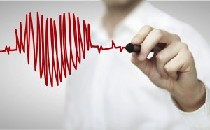 ritm cardiac